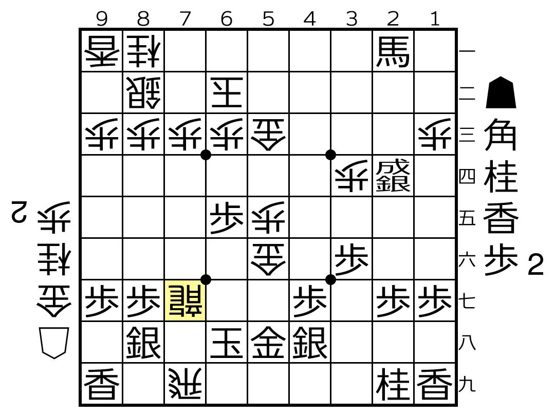 f:id:yuhib:20190723122200p:plain