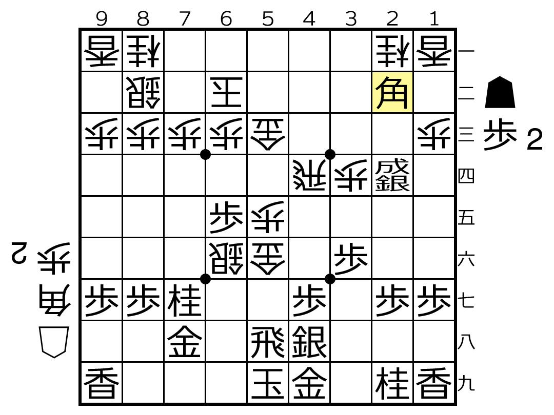f:id:yuhib:20190723122451p:plain