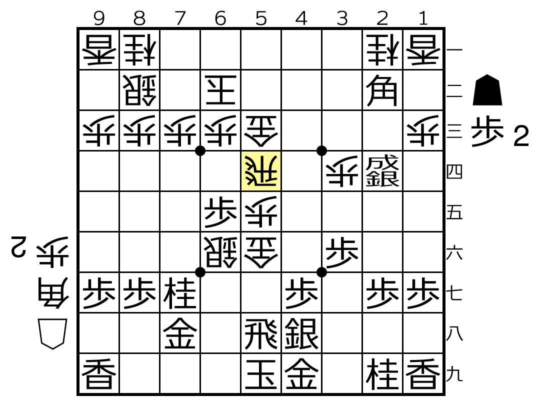 f:id:yuhib:20190723122542p:plain