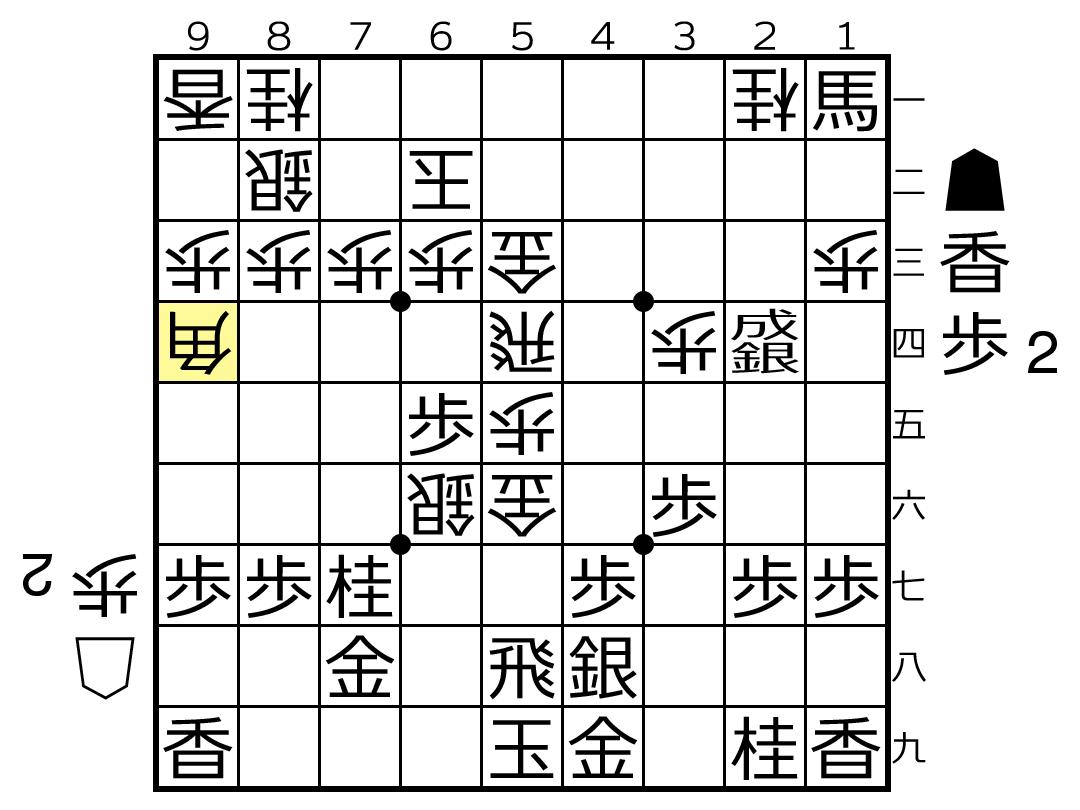 f:id:yuhib:20190723122637p:plain