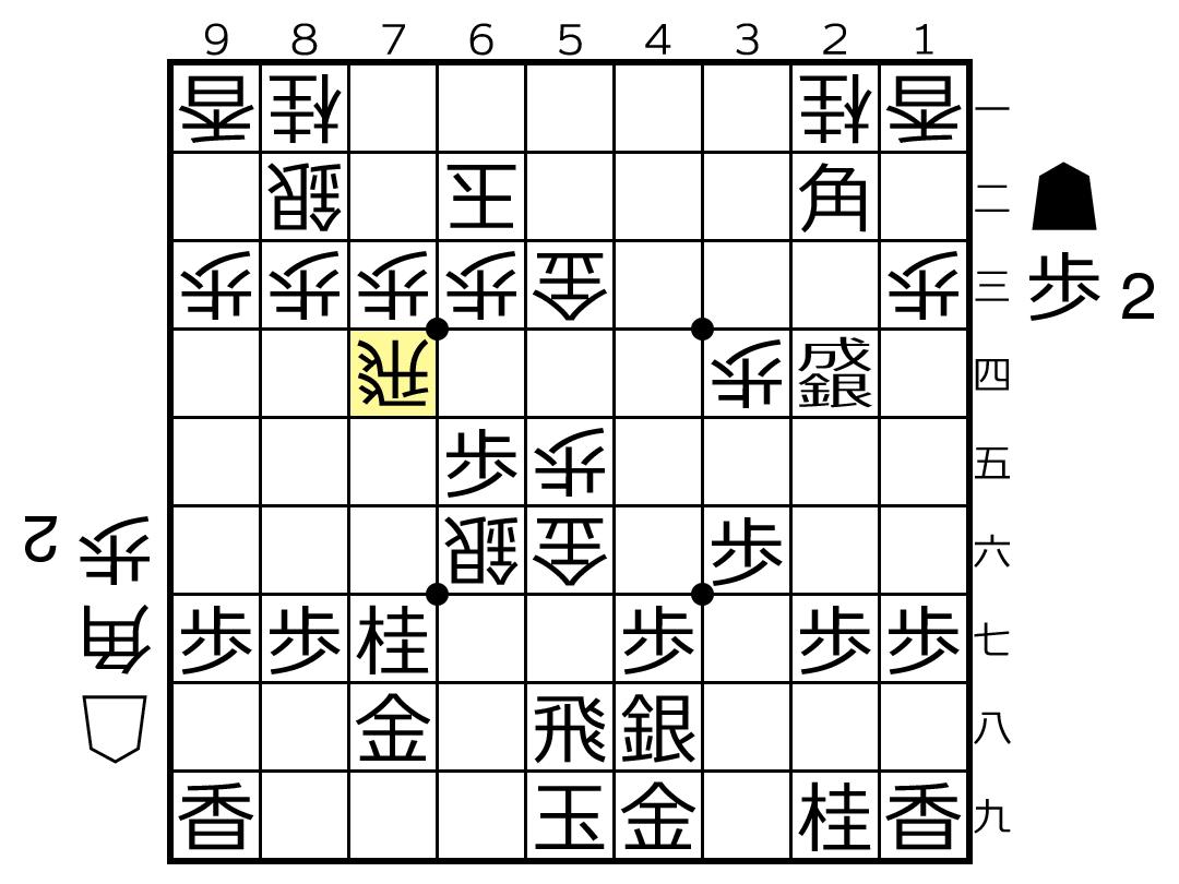 f:id:yuhib:20190723123018p:plain