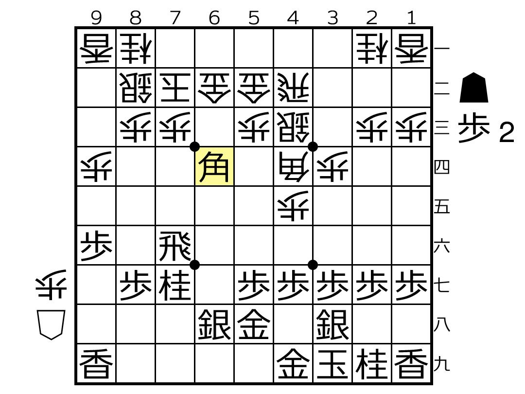 f:id:yuhib:20190724121750p:plain