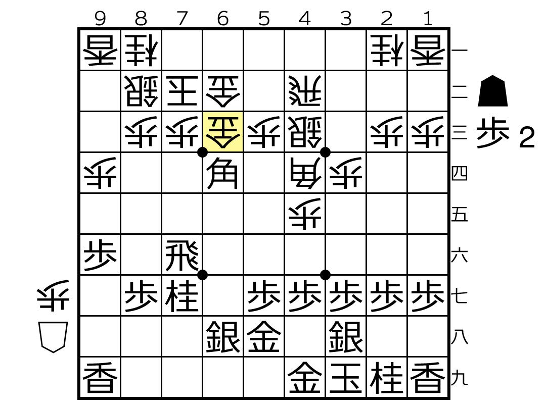 f:id:yuhib:20190724121831p:plain