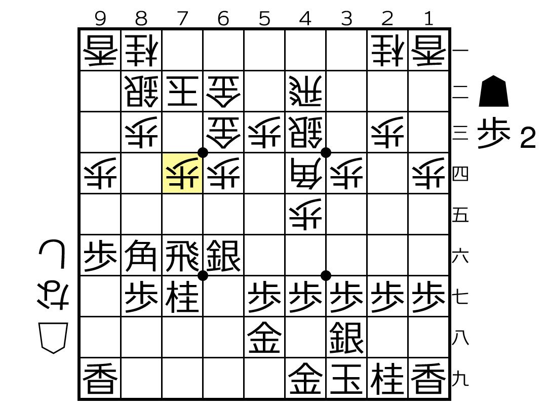 f:id:yuhib:20190724122003p:plain
