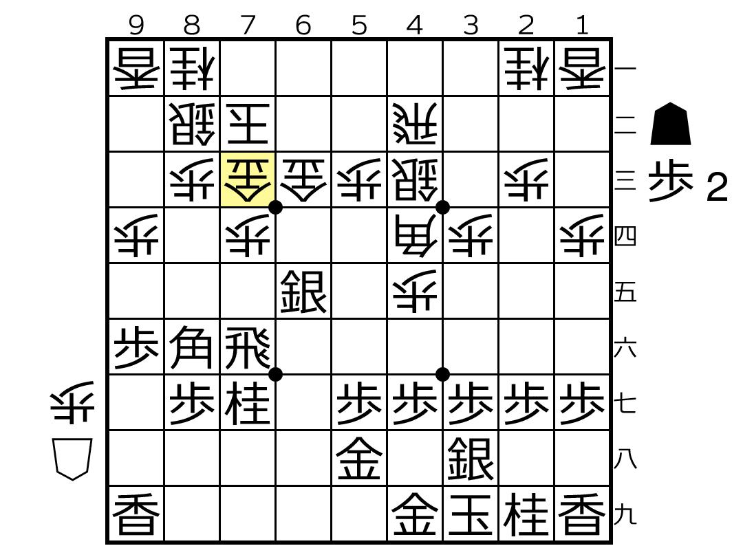 f:id:yuhib:20190724122128p:plain