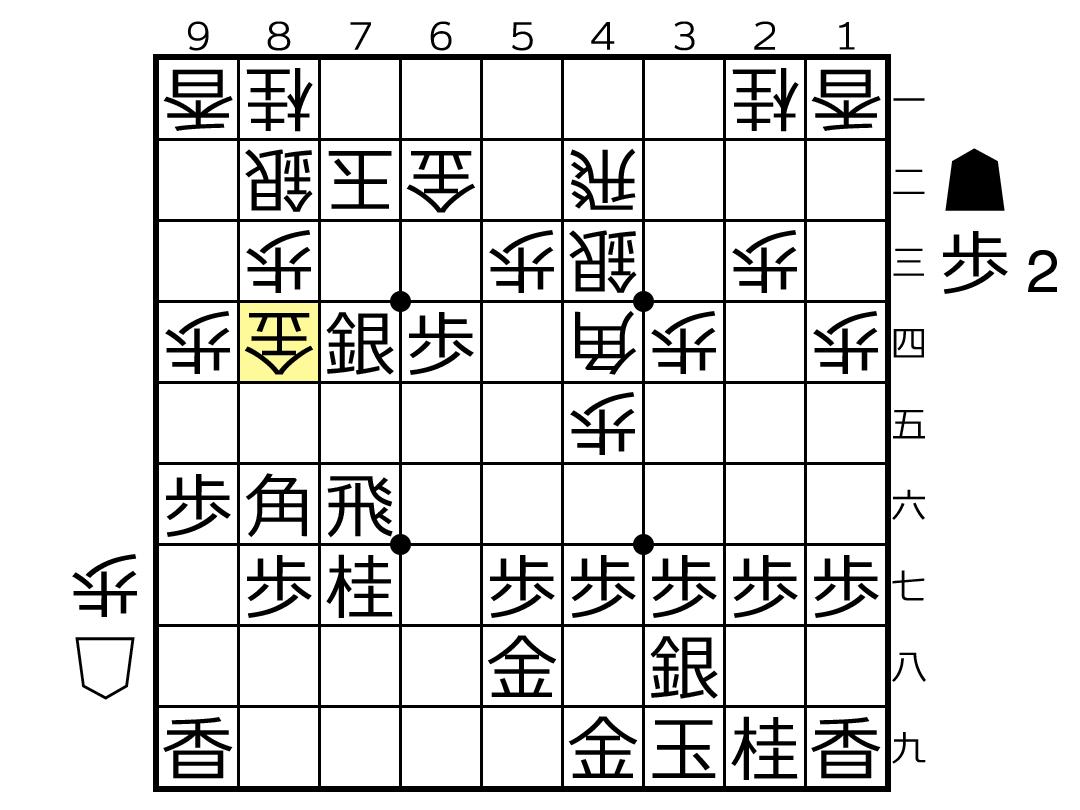 f:id:yuhib:20190724122246p:plain