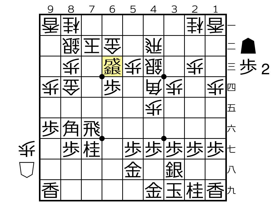 f:id:yuhib:20190724122449p:plain
