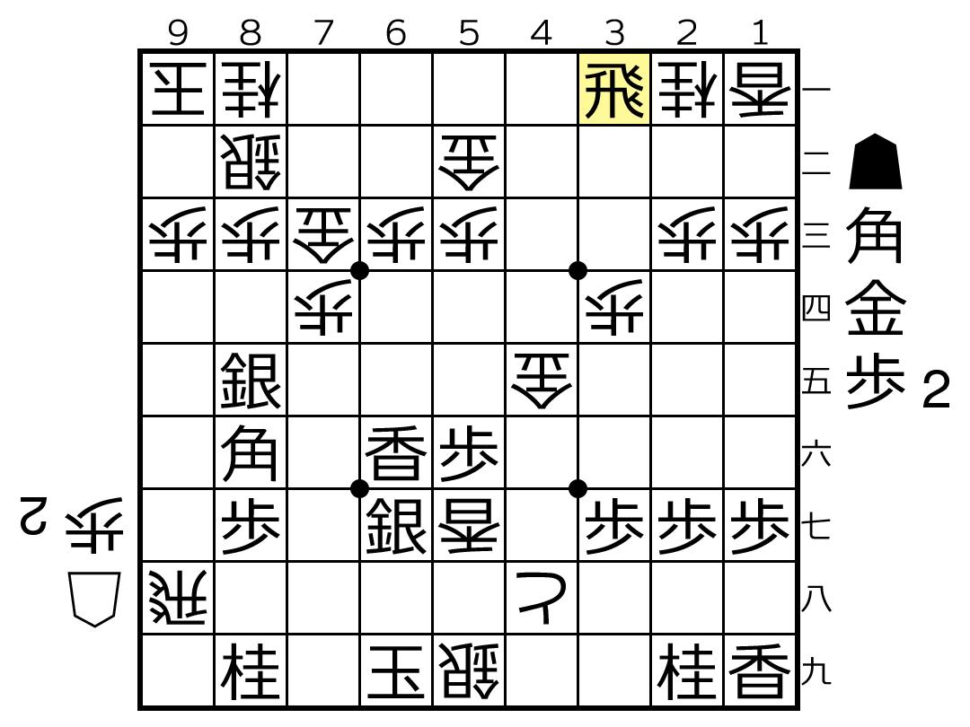 f:id:yuhib:20190725121609p:plain