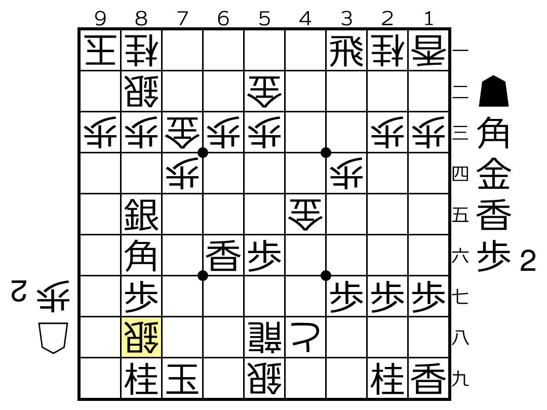 f:id:yuhib:20190725121822p:plain