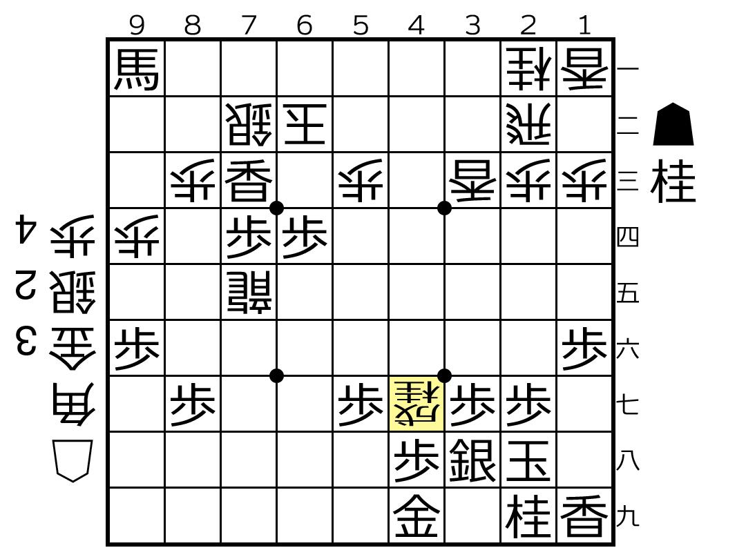 f:id:yuhib:20190725122330p:plain