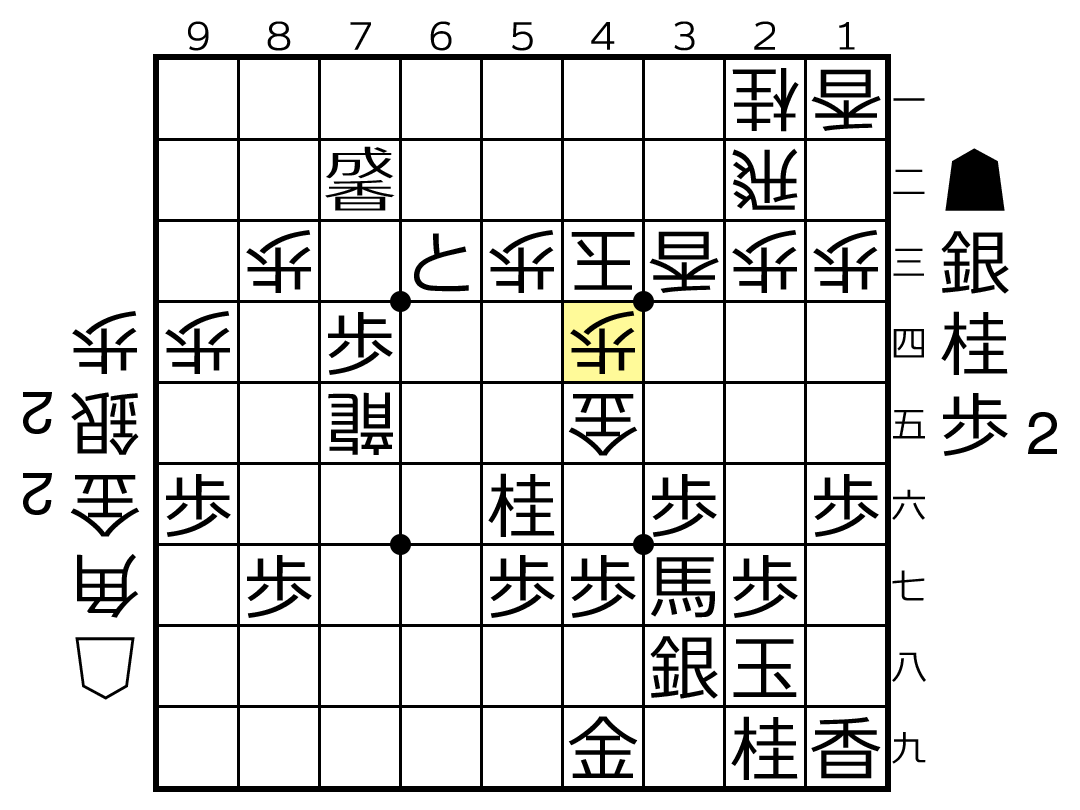 f:id:yuhib:20190725122613p:plain