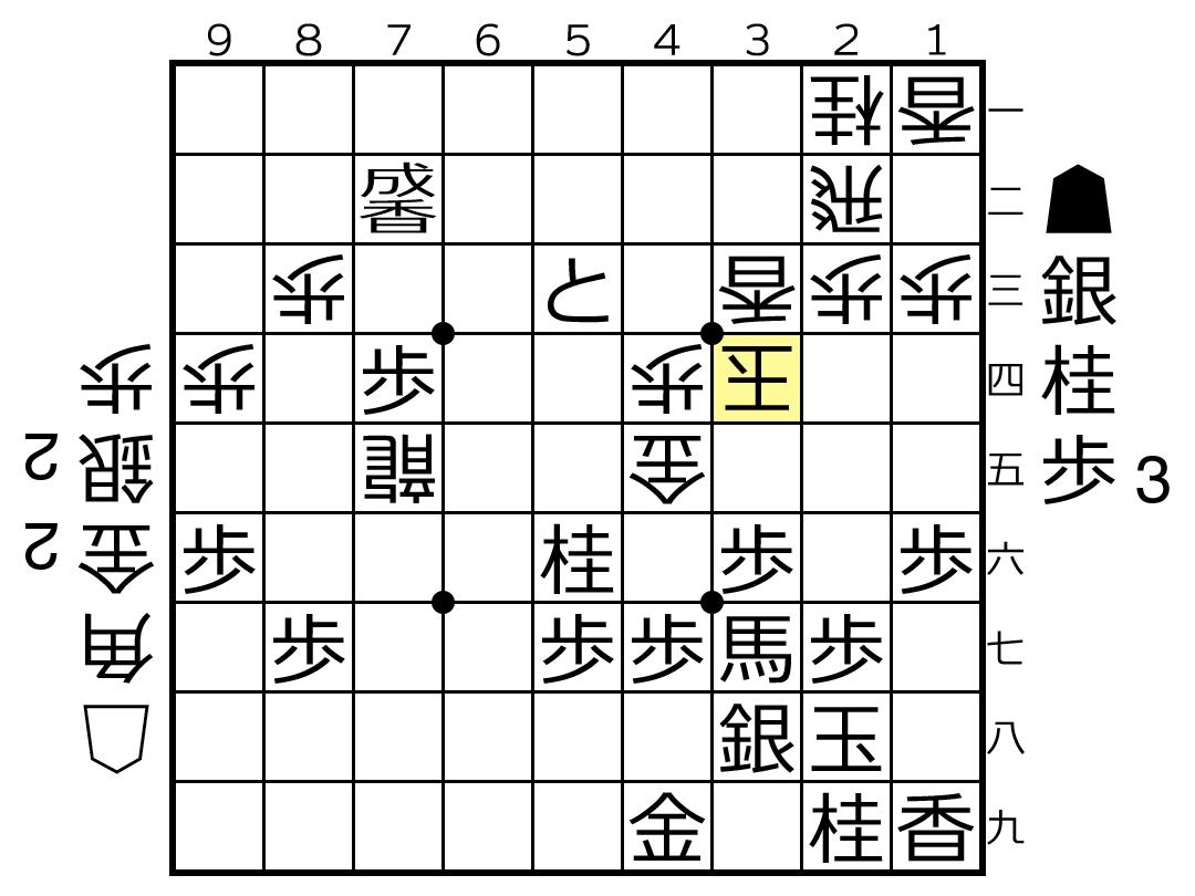 f:id:yuhib:20190725122722p:plain