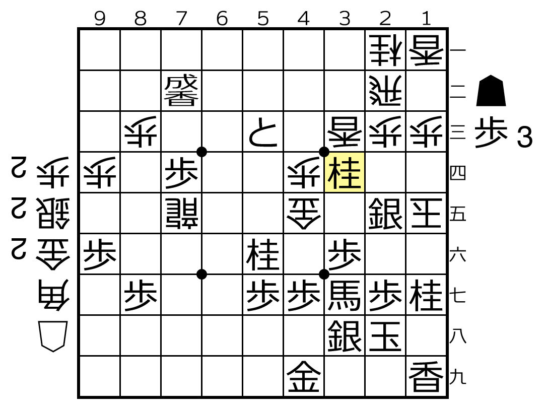 f:id:yuhib:20190725122956p:plain