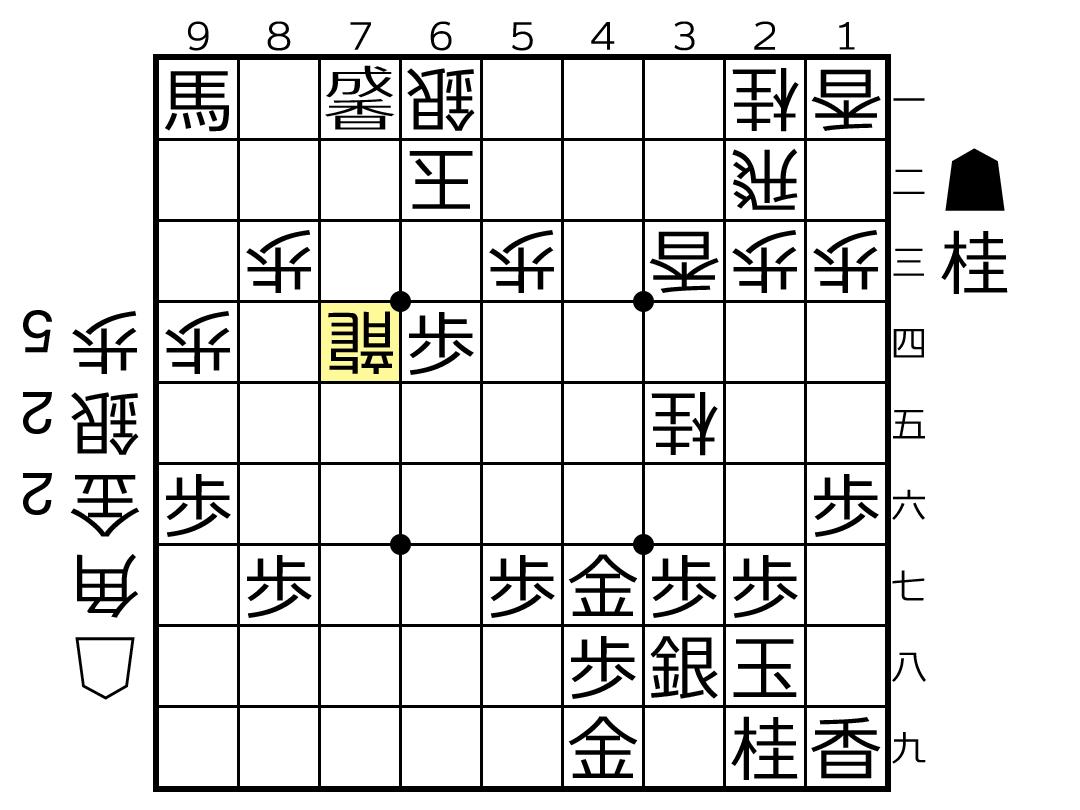 f:id:yuhib:20190725123450p:plain
