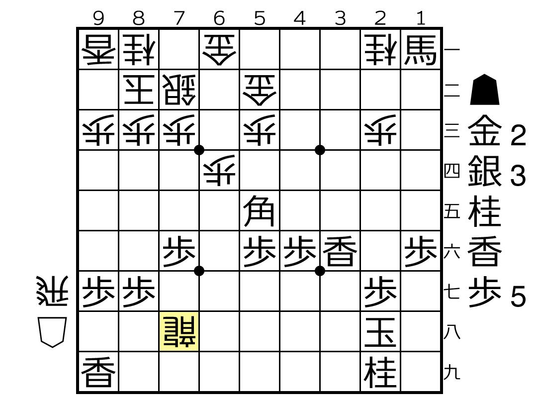 f:id:yuhib:20190726121141p:plain