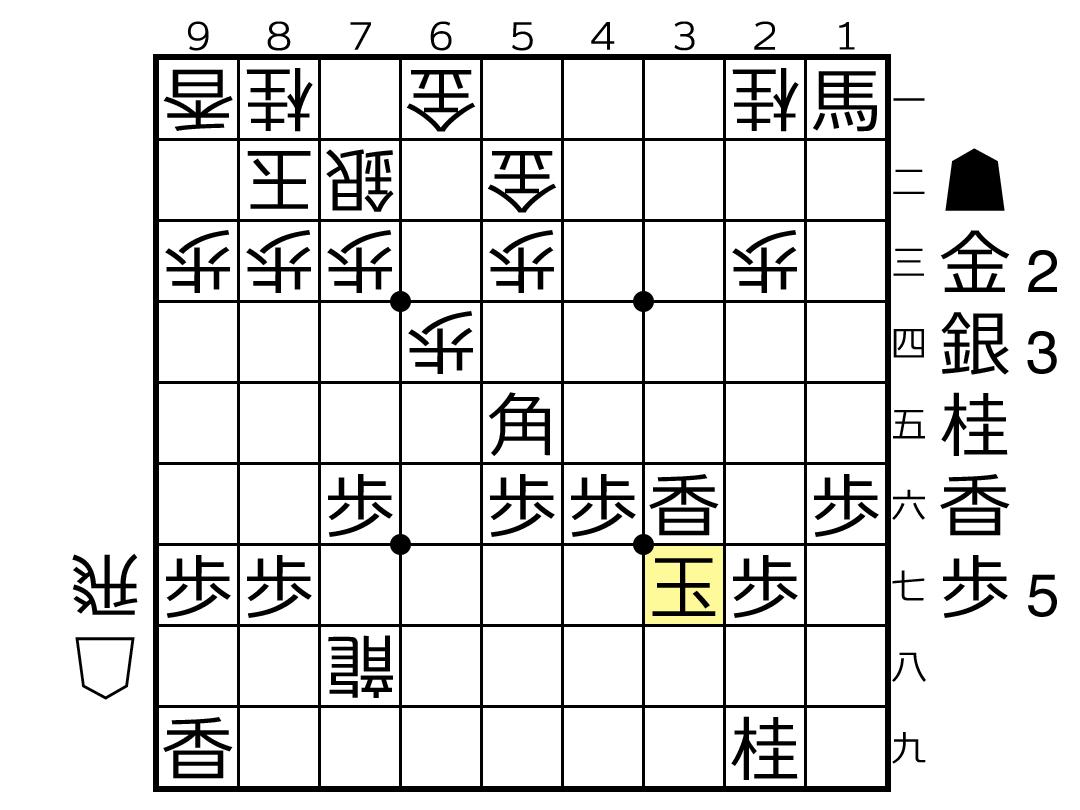 f:id:yuhib:20190726121304p:plain