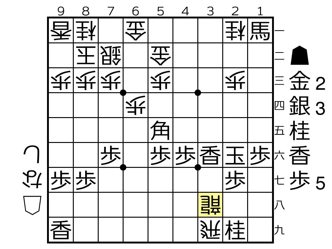 f:id:yuhib:20190726121444p:plain