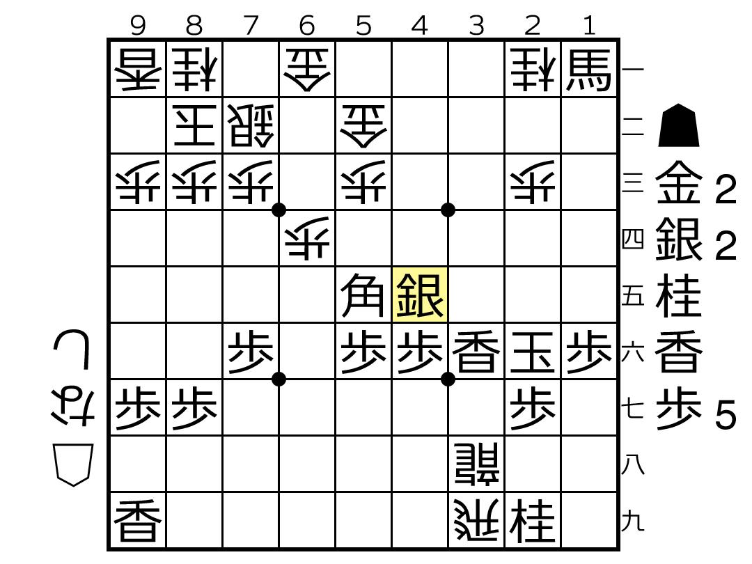 f:id:yuhib:20190726121532p:plain