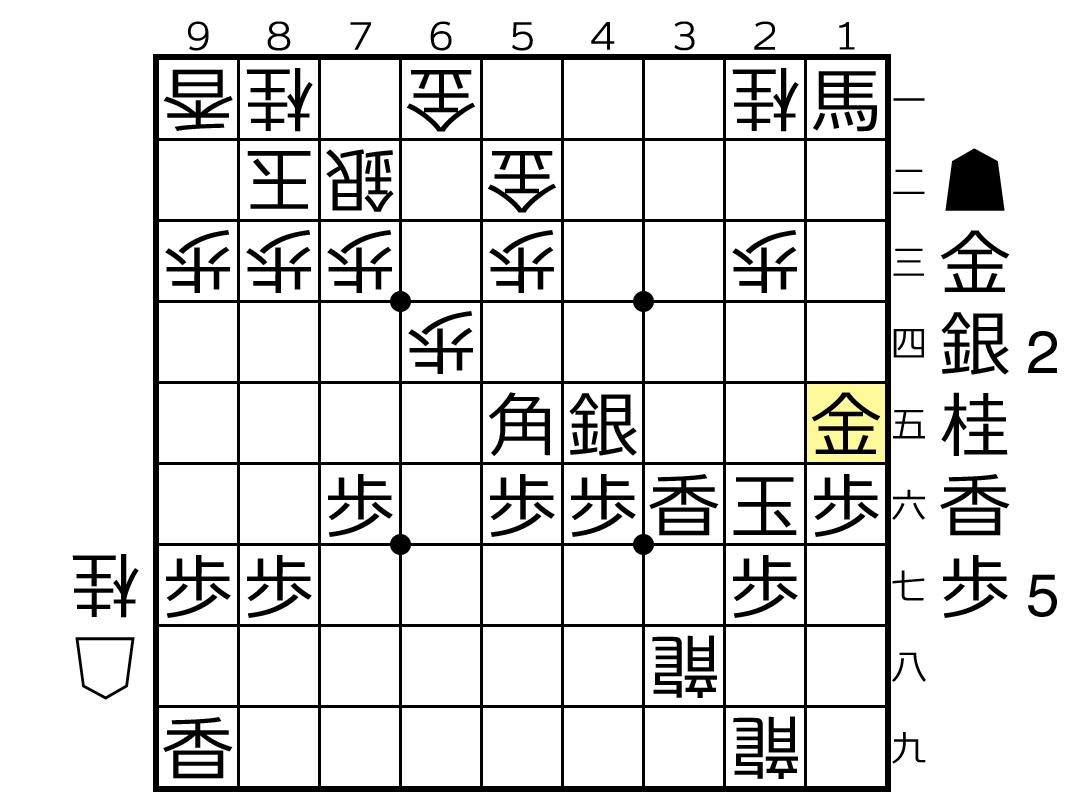 f:id:yuhib:20190726121654p:plain