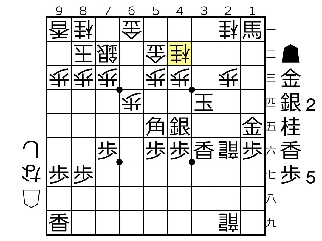 f:id:yuhib:20190726121944p:plain