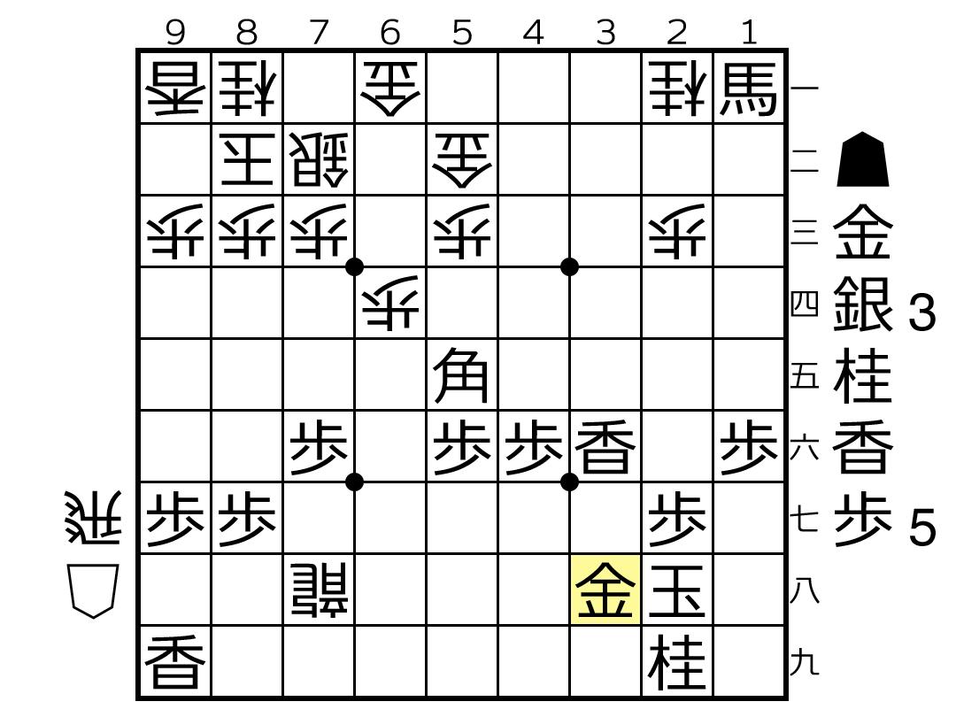 f:id:yuhib:20190726122210p:plain