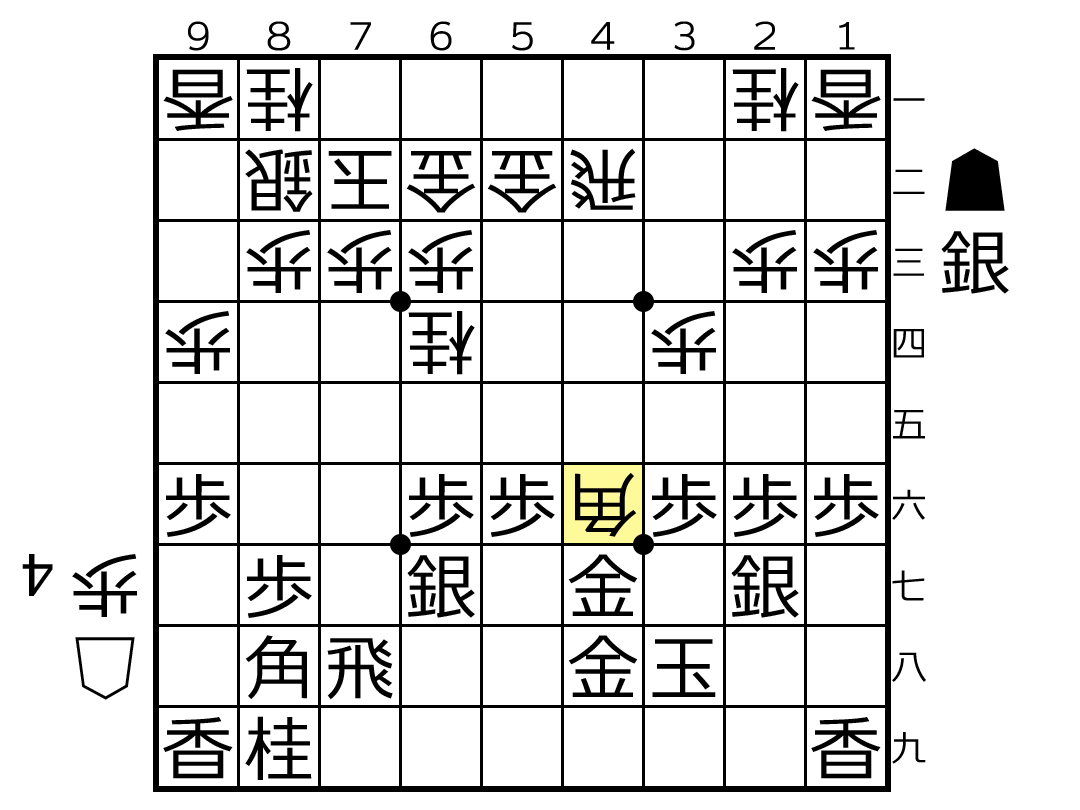 f:id:yuhib:20190729121518p:plain