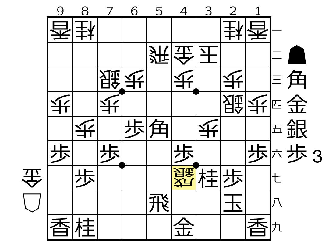 f:id:yuhib:20190729122014p:plain