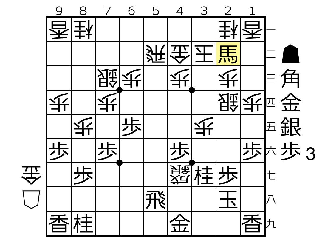 f:id:yuhib:20190729122123p:plain