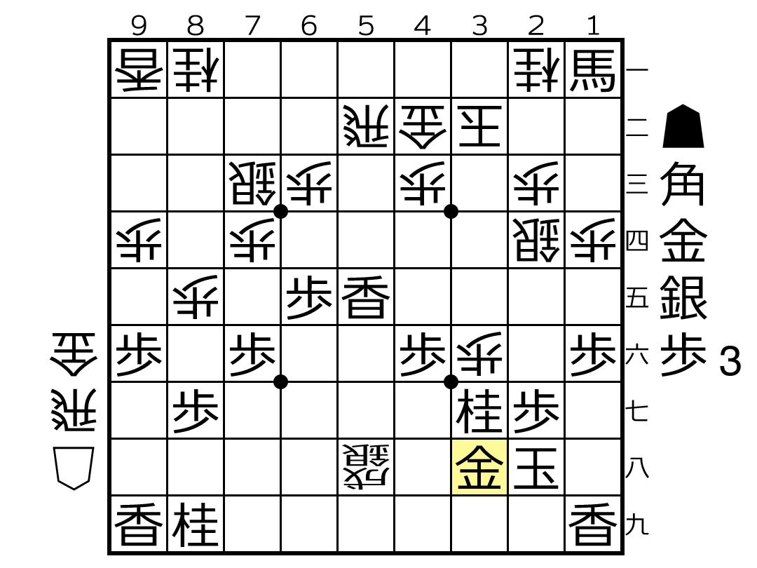 f:id:yuhib:20190729122542p:plain