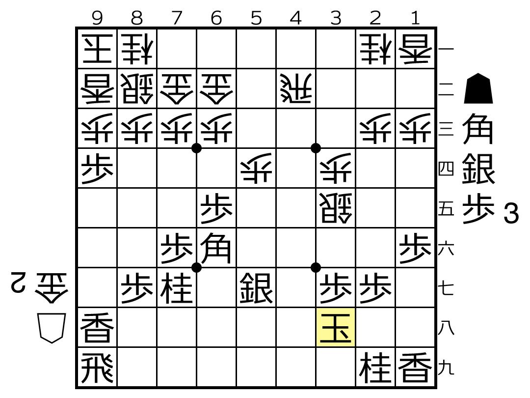 f:id:yuhib:20190729122820p:plain