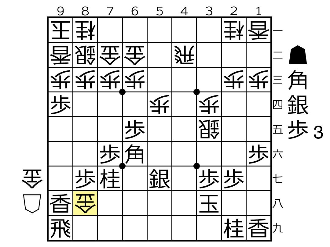f:id:yuhib:20190729122916p:plain