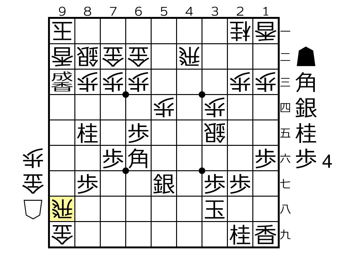 f:id:yuhib:20190729123130p:plain