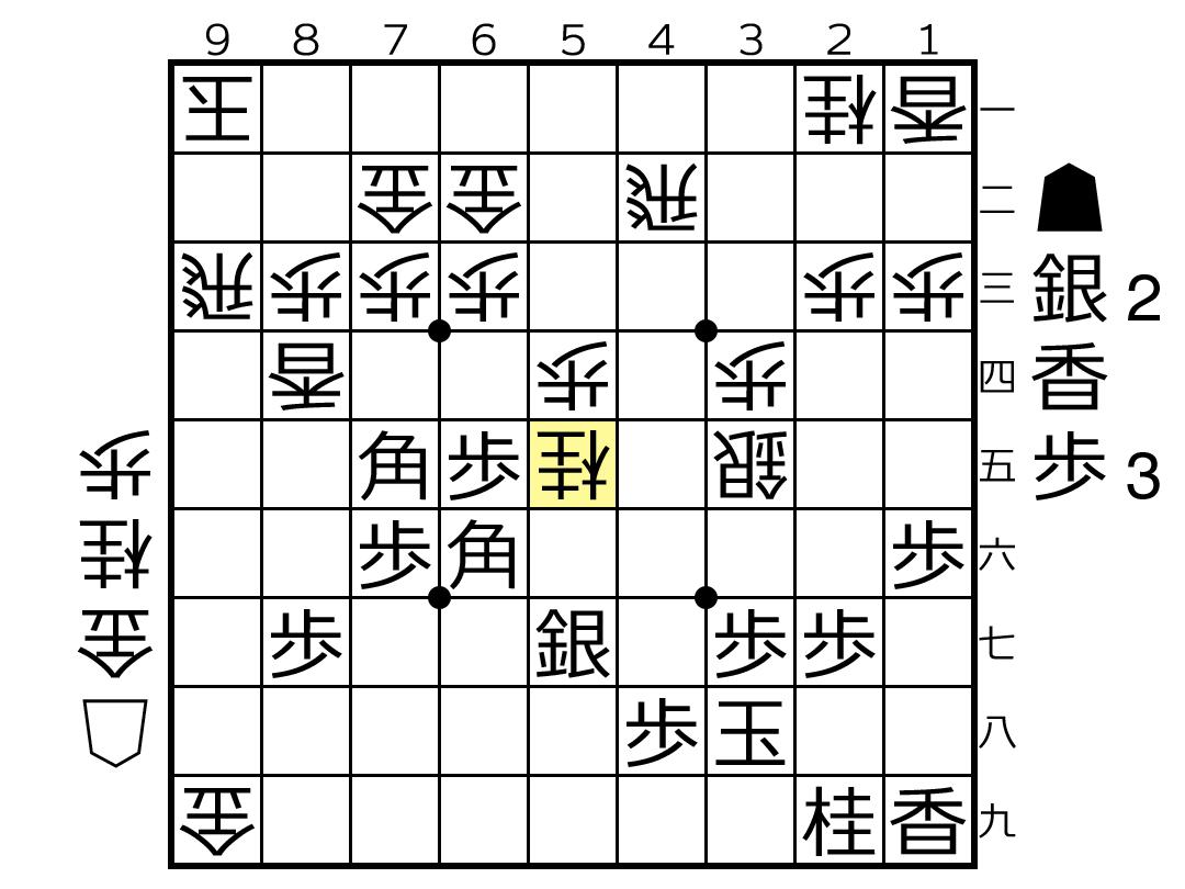 f:id:yuhib:20190729123633p:plain