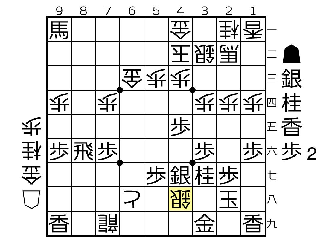 f:id:yuhib:20190730121156p:plain