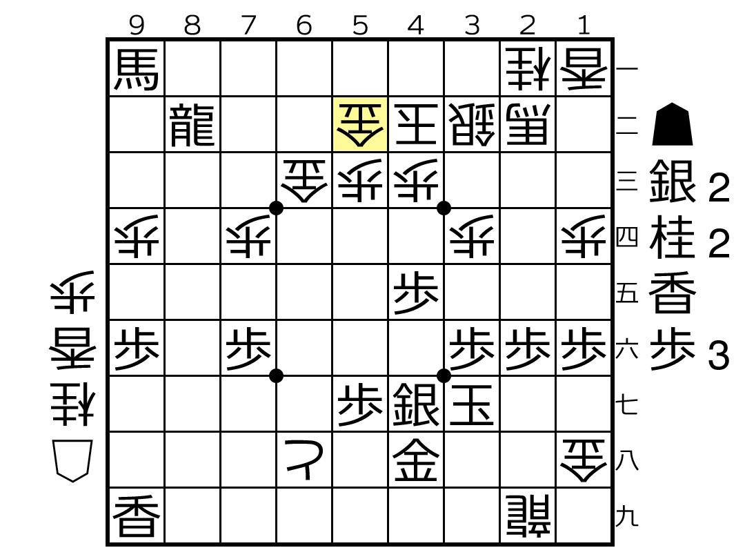 f:id:yuhib:20190730121455p:plain