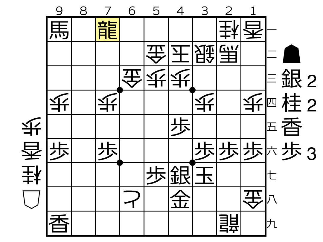 f:id:yuhib:20190730121607p:plain