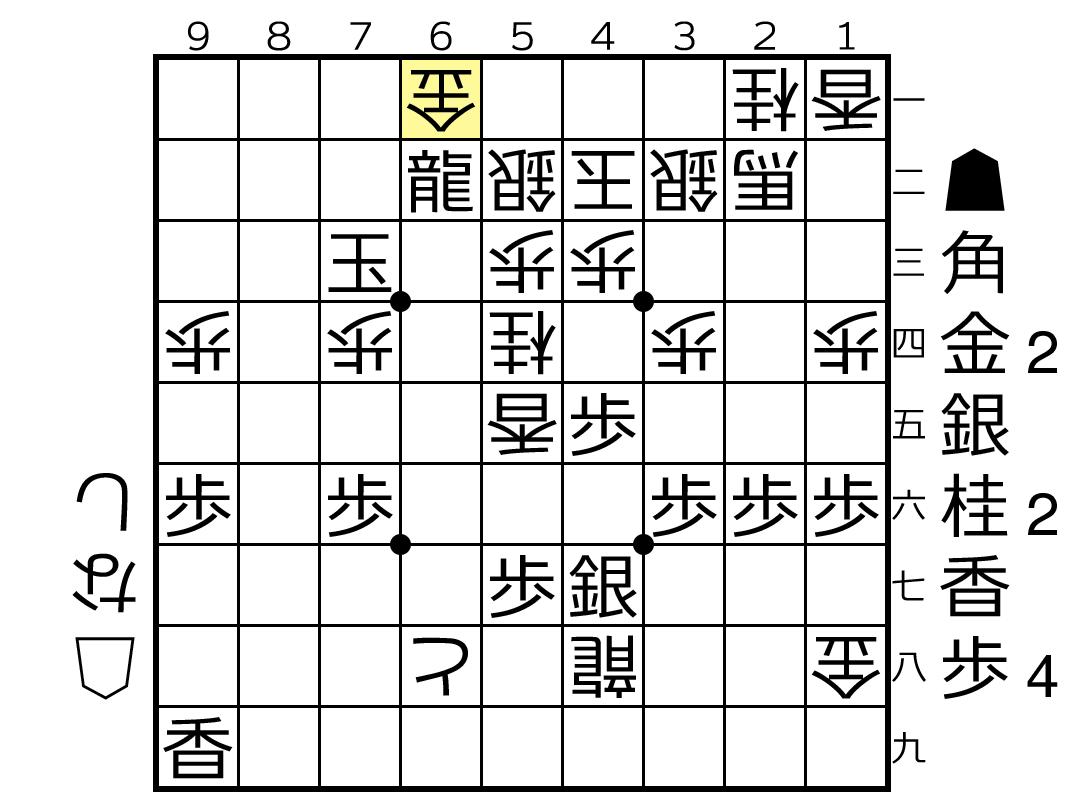 f:id:yuhib:20190730121903p:plain