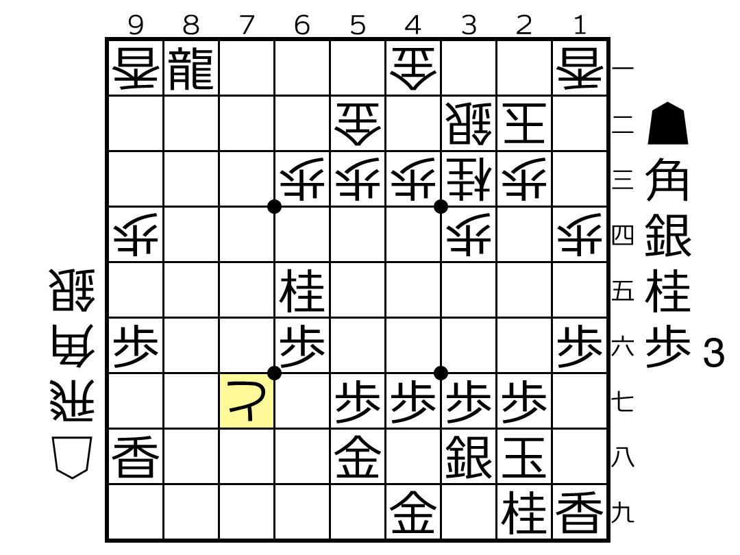 f:id:yuhib:20190731142050p:plain