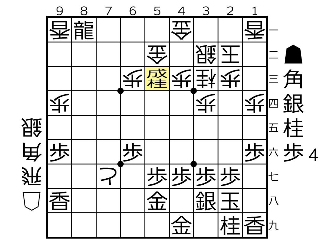 f:id:yuhib:20190731142220p:plain