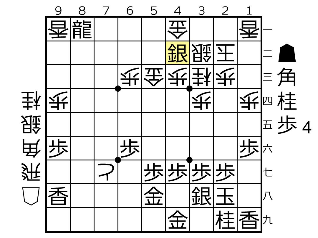 f:id:yuhib:20190731142309p:plain