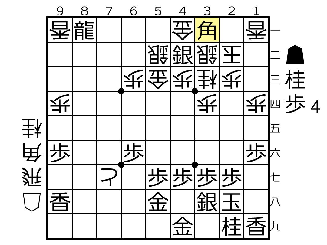 f:id:yuhib:20190731142522p:plain