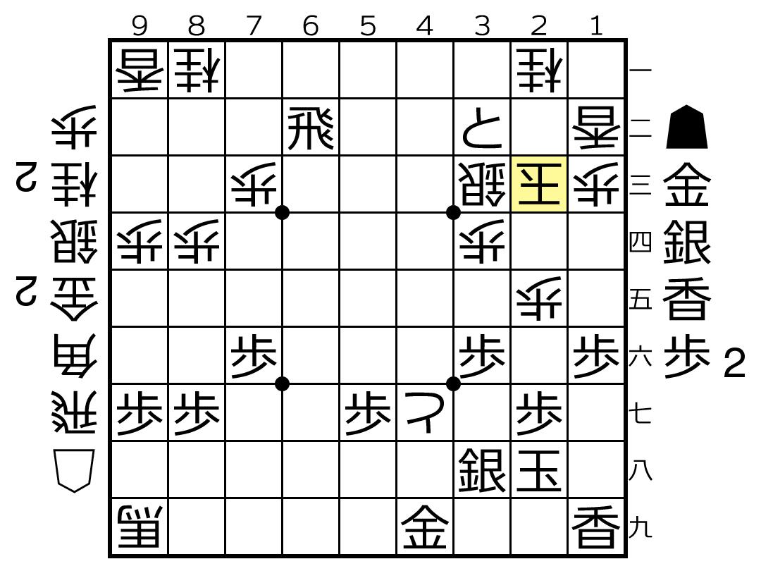 f:id:yuhib:20190801123714p:plain