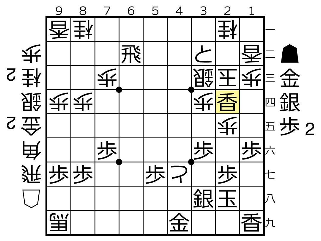 f:id:yuhib:20190801123823p:plain