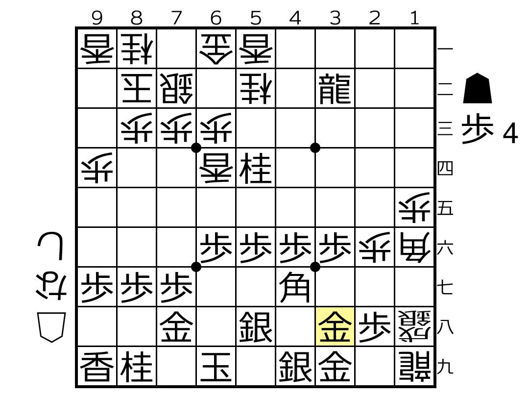 f:id:yuhib:20190801124410p:plain