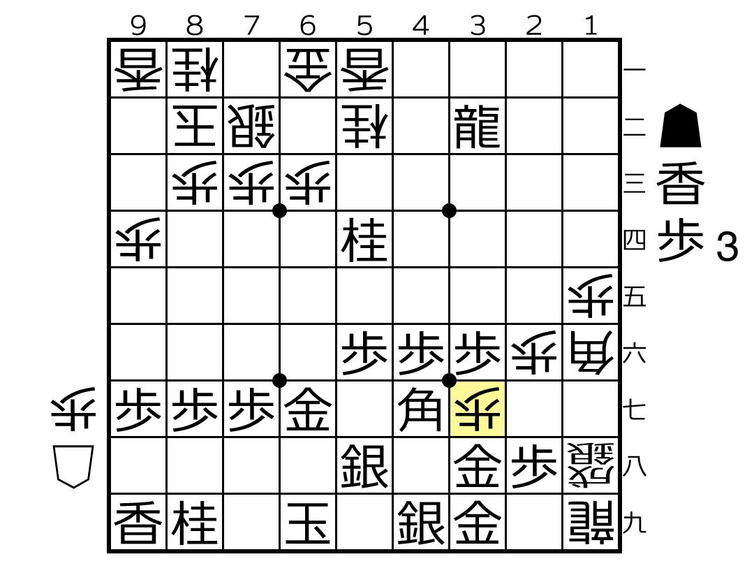 f:id:yuhib:20190801124527p:plain
