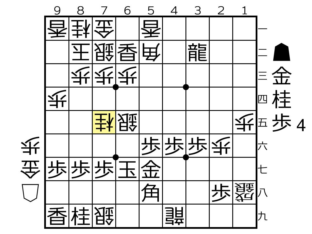f:id:yuhib:20190801124928p:plain