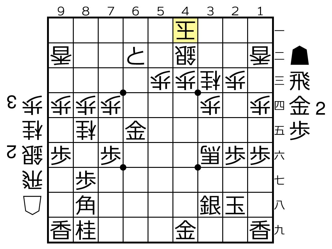 f:id:yuhib:20190801125331p:plain