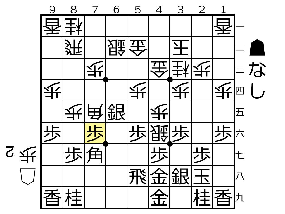 f:id:yuhib:20190806121800p:plain