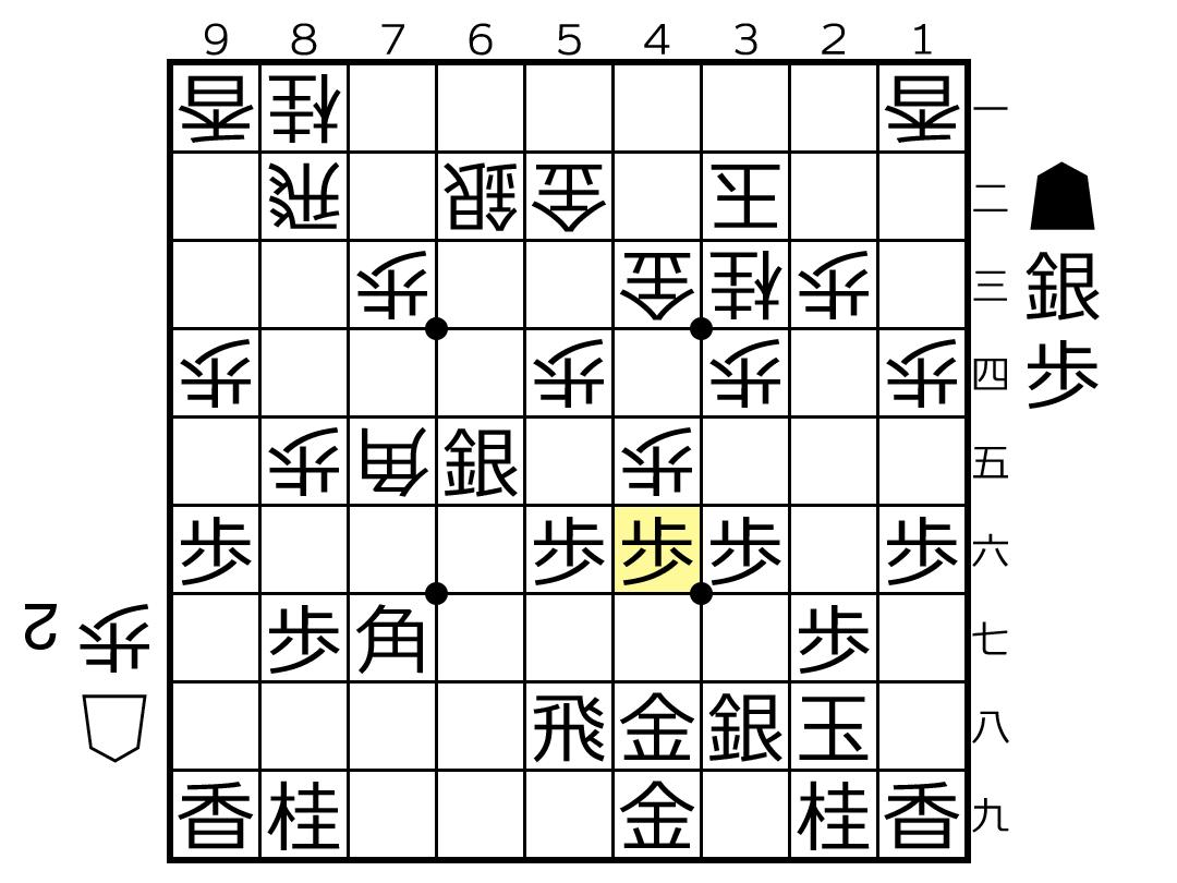 f:id:yuhib:20190806122536p:plain