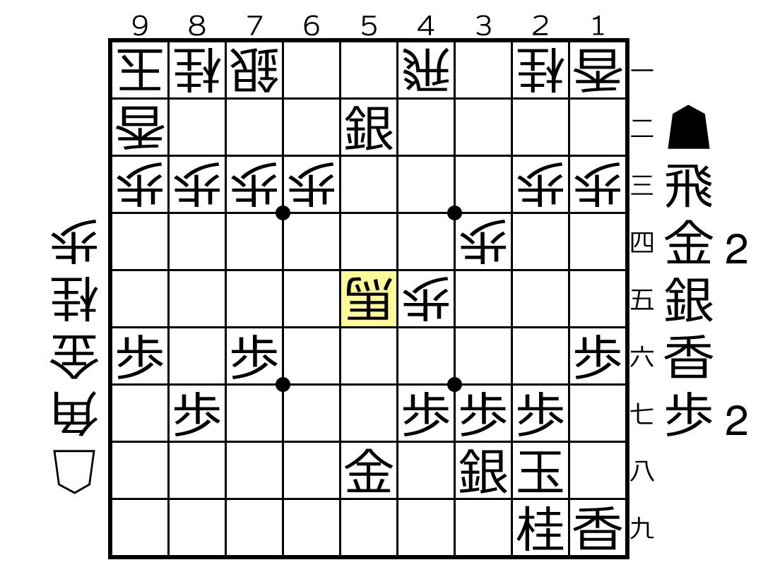 f:id:yuhib:20190807181723p:plain